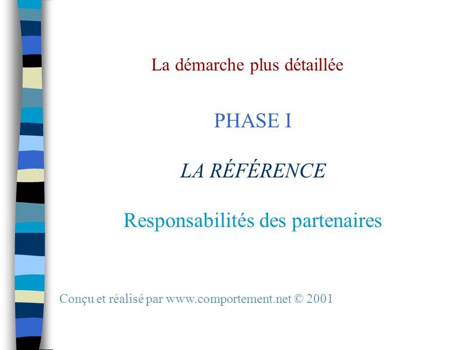 Responsabilités des partenaires PHASE III 7.La direction tient la rencontre de mise en commun.