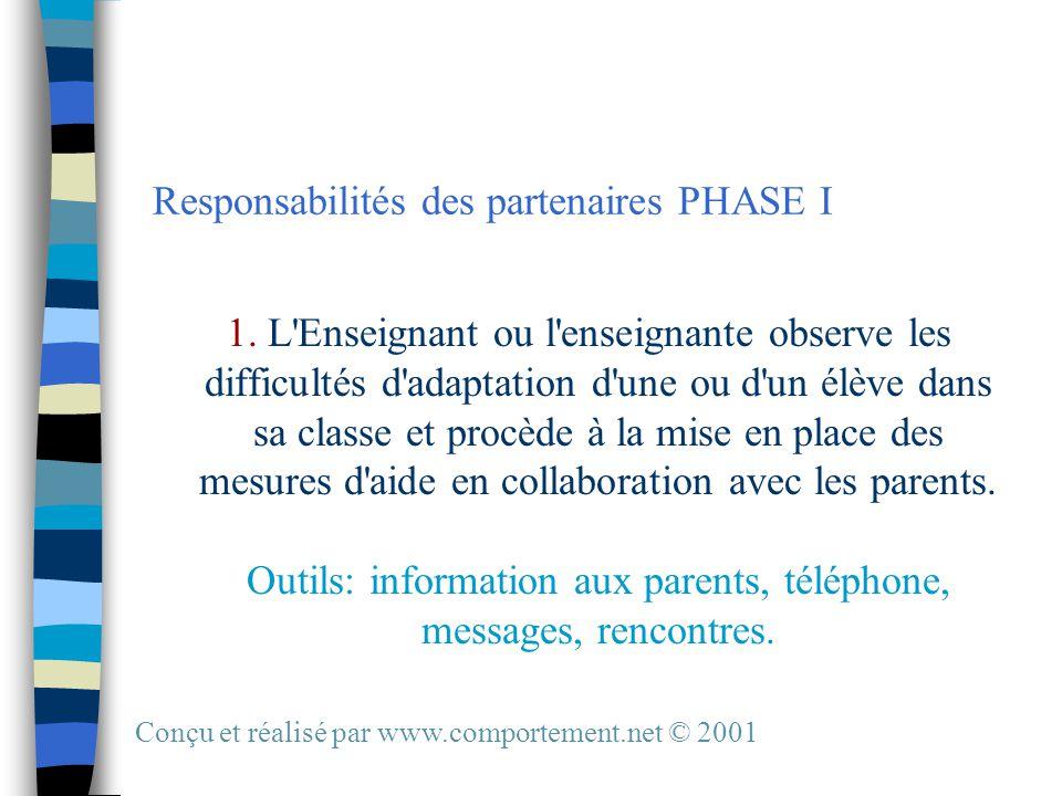 Responsabilités des partenaires PHASE I 1.