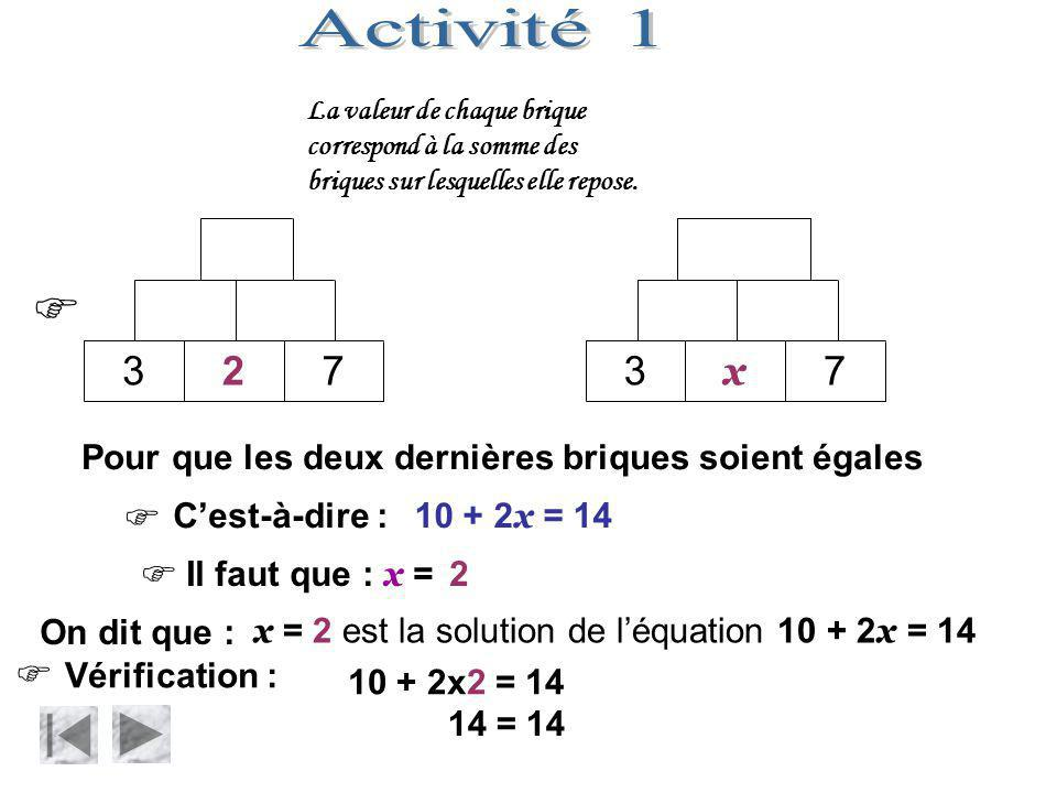 723 95 14 7 x 3 x +73+ x 10+2 x La valeur de chaque brique correspond à la somme des briques sur lesquelles elle repose. Pour que les deux dernières b