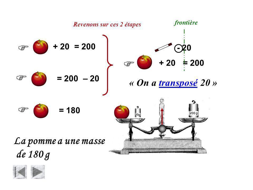 = 200 – 20 + 20 = 200 = 180 La pomme a une masse de 180 g = 200+ 20 - 20 20g 180 g 20g 200 g    « On a transposé 20 » frontière  Revenons sur ces