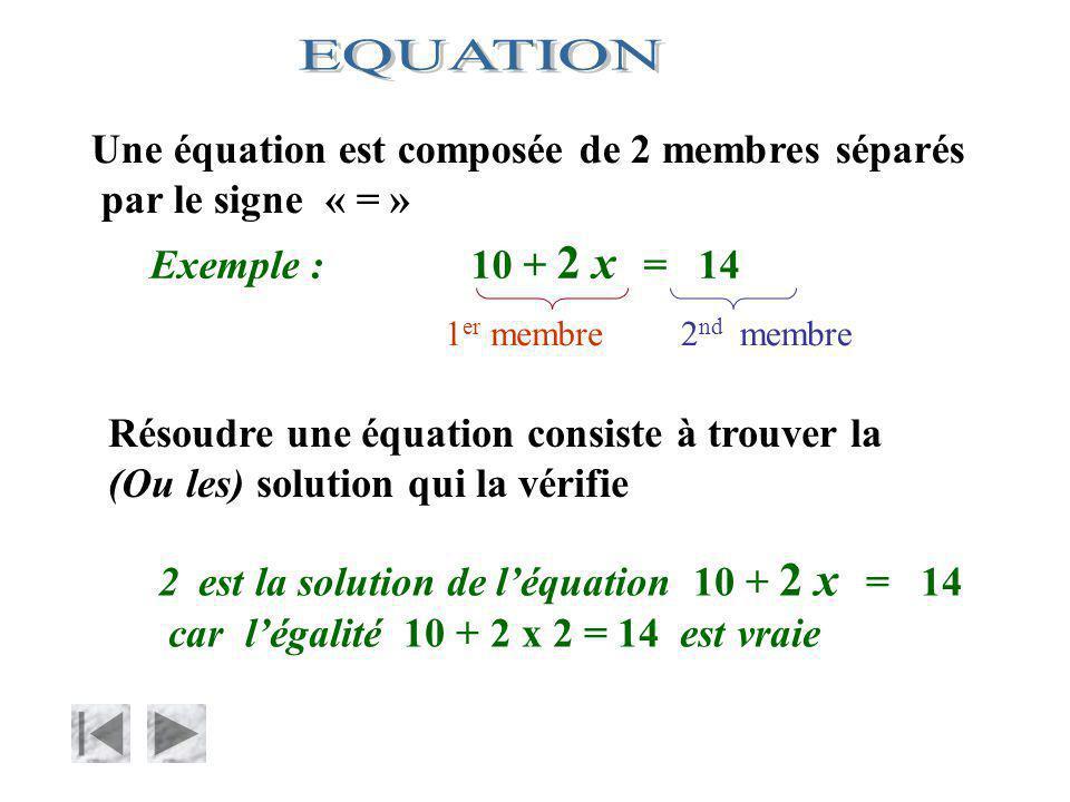 Une équation est composée de 2 membres séparés par le signe « = » Exemple :10 + 2 x = 14 1 er membre2 nd membre Résoudre une équation consiste à trouv