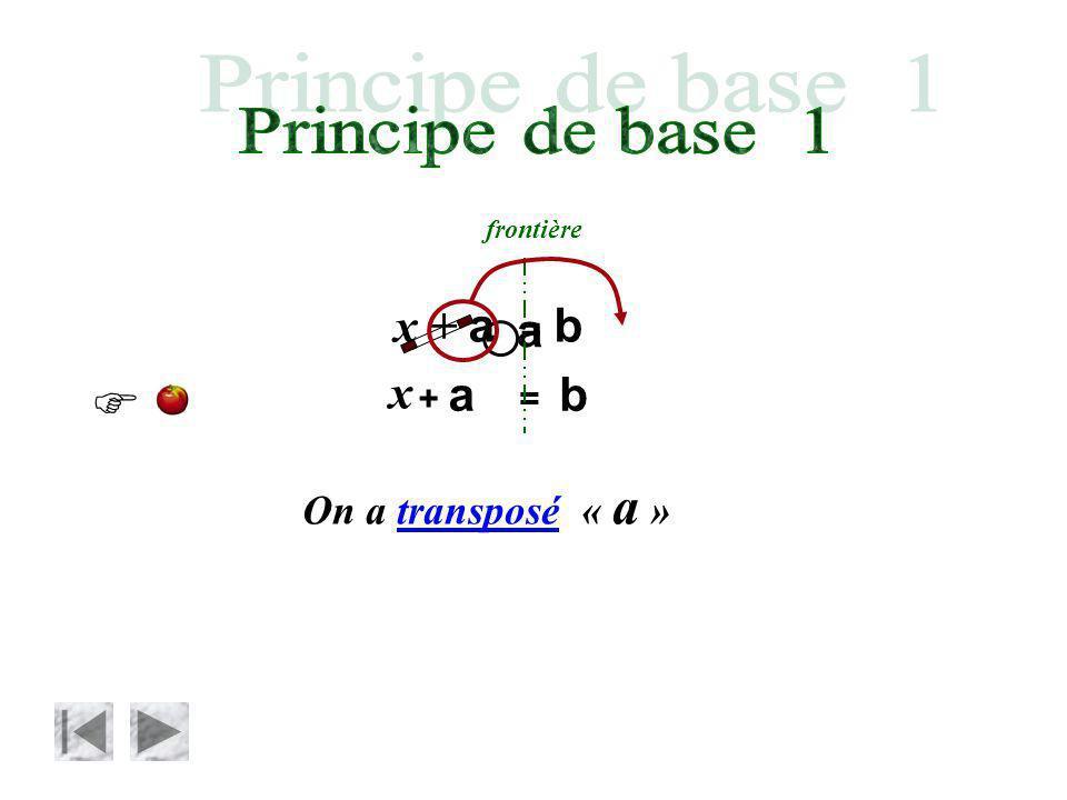 = b + a - a On a transposé « a » frontière  x x + a = b