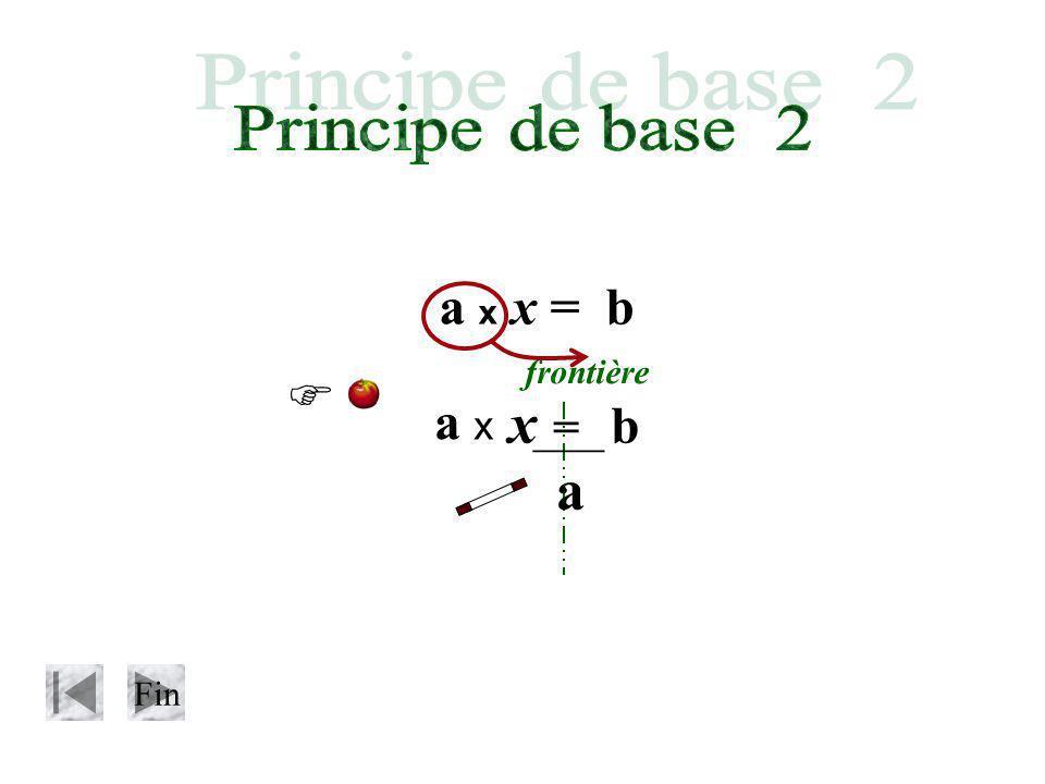  b a x frontière ___ a x = a x x = b Fin