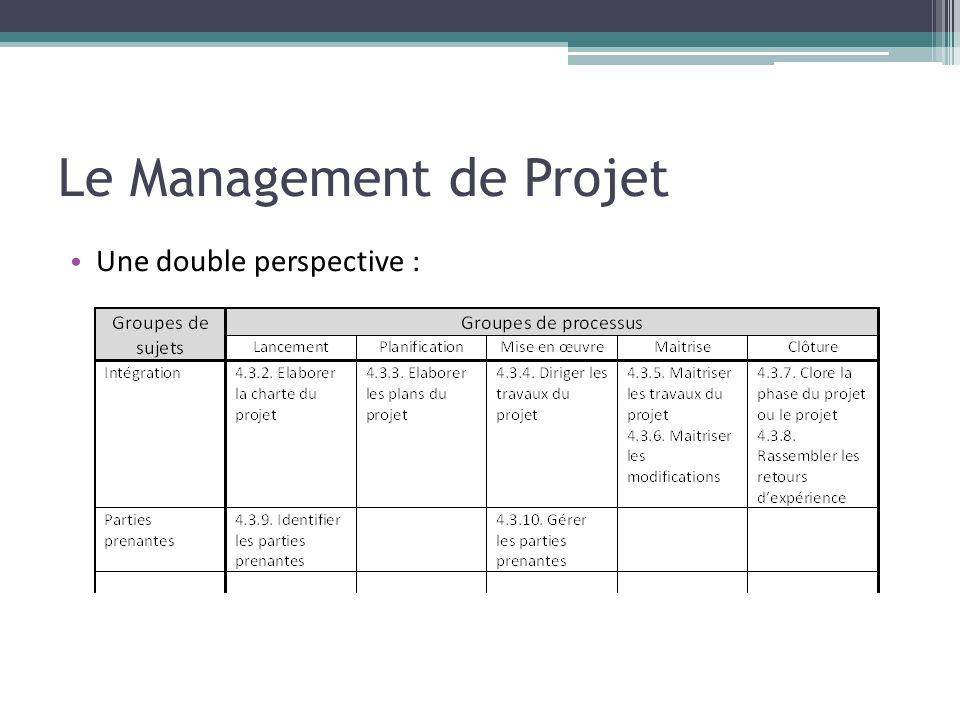 Le Management de Projet • Une double perspective :