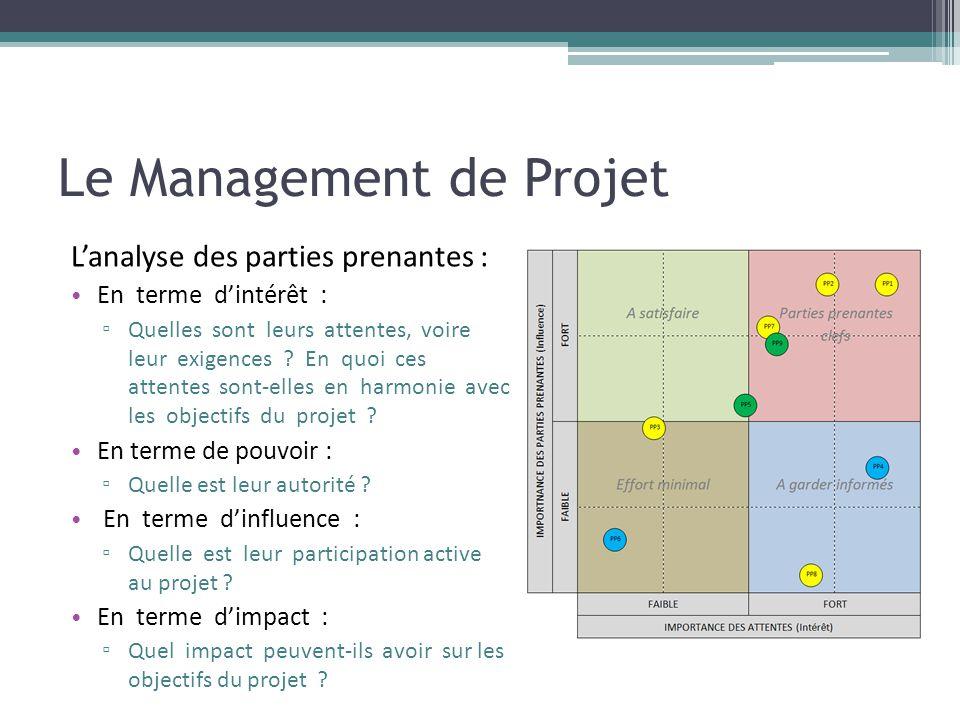 Le Management de Projet L'analyse des parties prenantes : • En terme d'intérêt : ▫ Quelles sont leurs attentes, voire leur exigences ? En quoi ces att