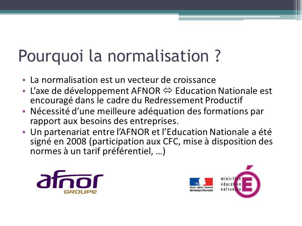 Pourquoi la normalisation ? • La normalisation est un vecteur de croissance • L'axe de développement AFNOR  Education Nationale est encouragé dans le