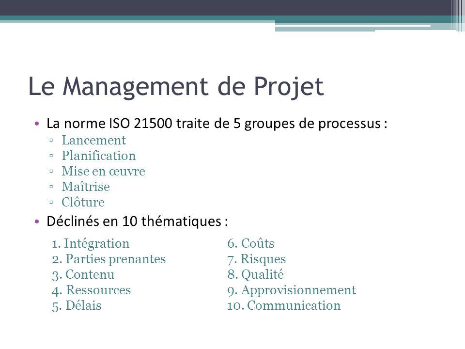 Le Management de Projet • La norme ISO 21500 traite de 5 groupes de processus : ▫Lancement ▫Planification ▫Mise en œuvre ▫Maîtrise ▫Clôture • Déclinés