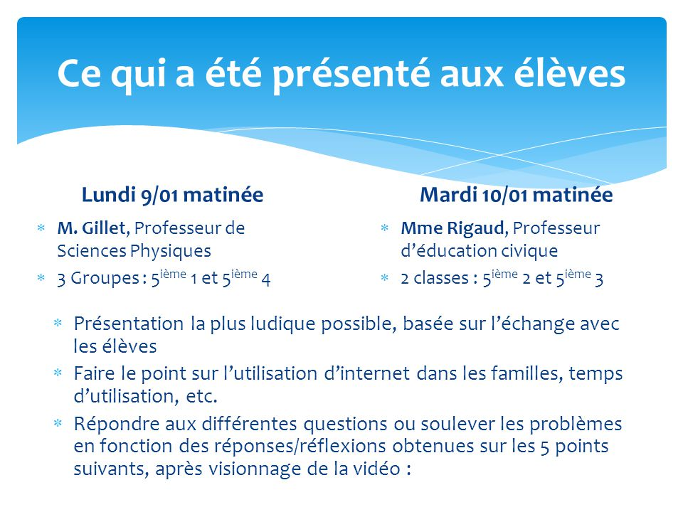 Ce qui a été présenté aux élèves Lundi 9/01 matinée  M. Gillet, Professeur de Sciences Physiques  3 Groupes : 5 ième 1 et 5 ième 4 Mardi 10/01 matin