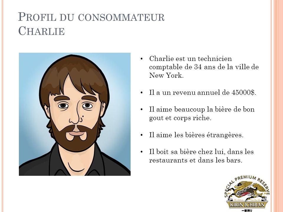 P ROFIL DU CONSOMMATEUR C HARLIE • Charlie est un technicien comptable de 34 ans de la ville de New York. • Il a un revenu annuel de 45000$. • Il aime