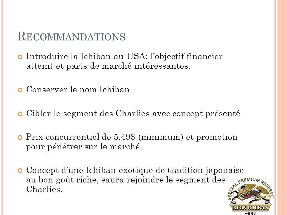 R ECOMMANDATIONS Introduire la Ichiban au USA: l'objectif financier atteint et parts de marché intéressantes. Conserver le nom Ichiban Cibler le segme