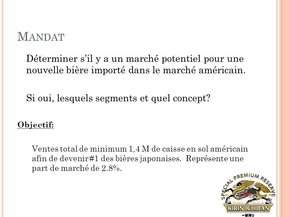 M ANDAT Déterminer s'il y a un marché potentiel pour une nouvelle bière importé dans le marché américain. Si oui, lesquels segments et quel concept? O