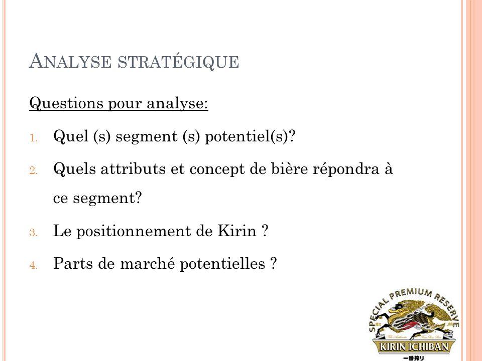 A NALYSE STRATÉGIQUE Questions pour analyse: 1. Quel (s) segment (s) potentiel(s)? 2. Quels attributs et concept de bière répondra à ce segment? 3. Le