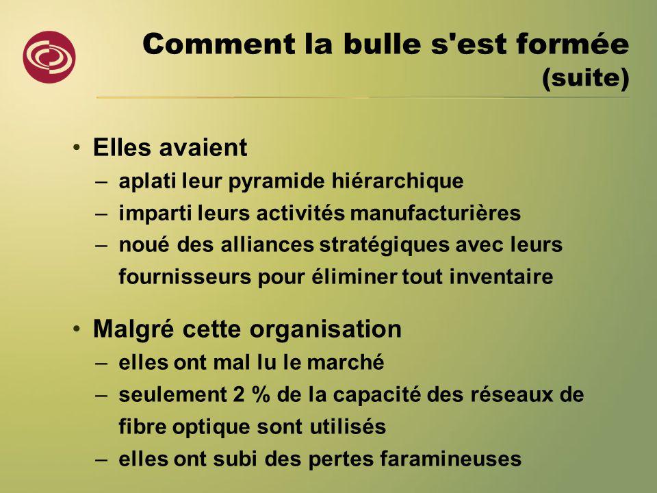 Comment la bulle s'est formée (suite) •Elles avaient –aplati leur pyramide hiérarchique –imparti leurs activités manufacturières –noué des alliances s