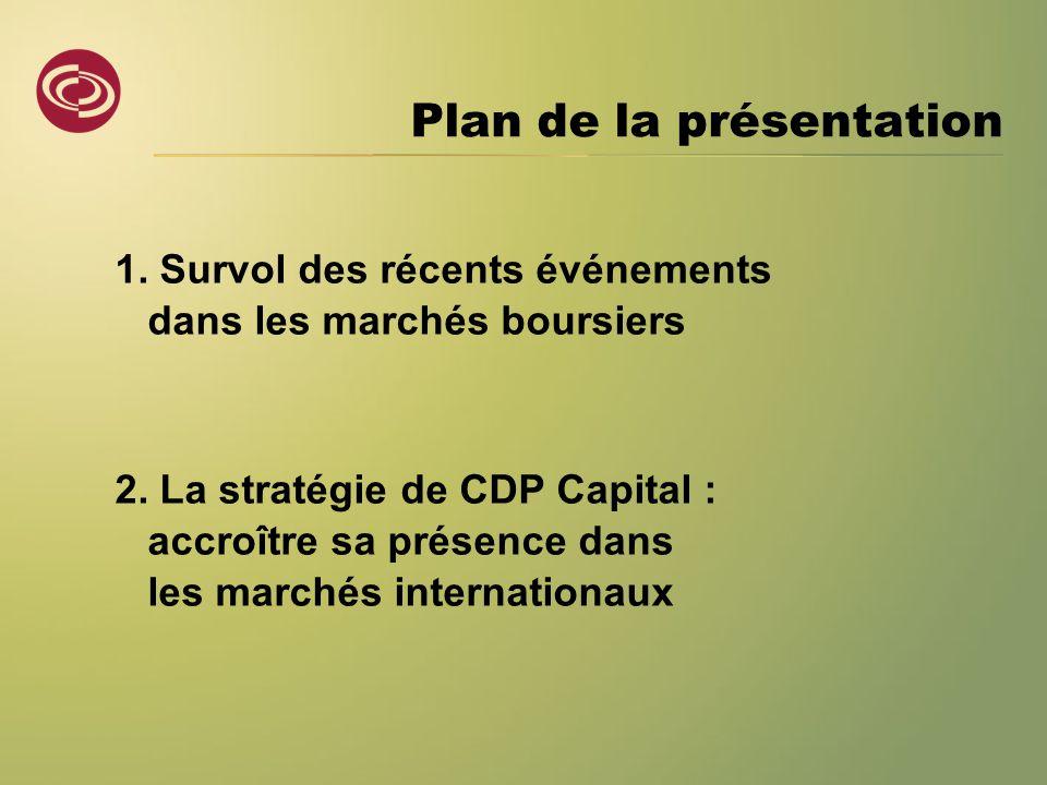 Plan de la présentation 1. Survol des récents événements dans les marchés boursiers 2. La stratégie de CDP Capital : accroître sa présence dans les ma
