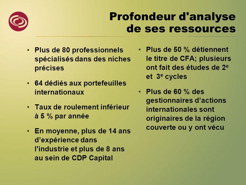 Profondeur d analyse de ses ressources •Plus de 80 professionnels spécialisés dans des niches précises •64 dédiés aux portefeuilles internationaux •Taux de roulement inférieur à 5 % par année •En moyenne, plus de 14 ans d'expérience dans l industrie et plus de 8 ans au sein de CDP Capital •Plus de 50 % détiennent le titre de CFA; plusieurs ont fait des études de 2 e et 3 e cycles •Plus de 60 % des gestionnaires d'actions internationales sont originaires de la région couverte ou y ont vécu