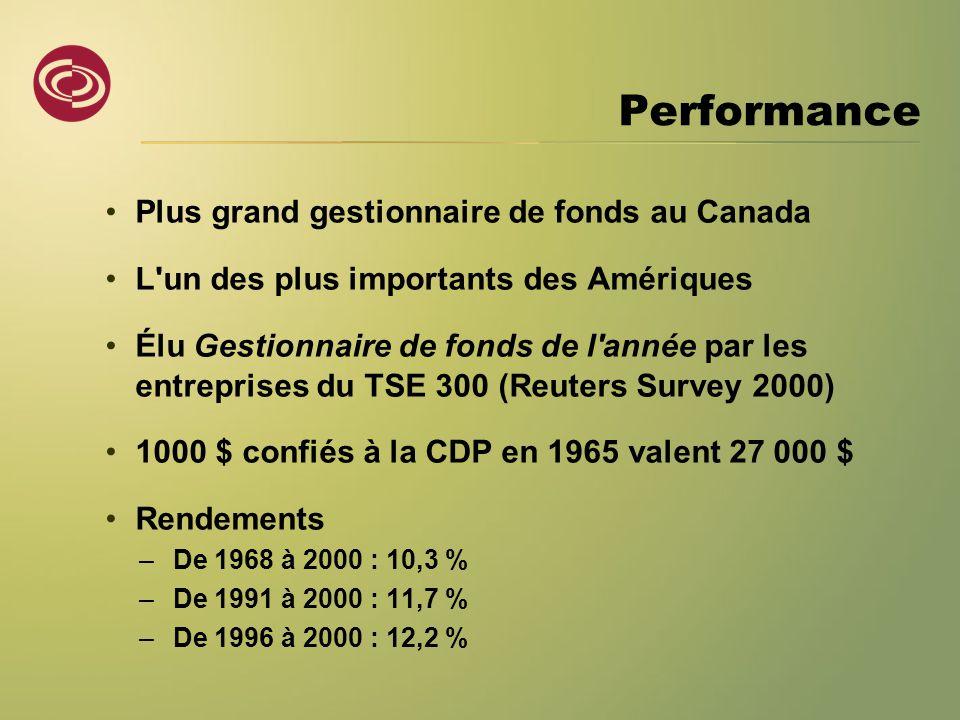 Performance •Plus grand gestionnaire de fonds au Canada •L un des plus importants des Amériques •Élu Gestionnaire de fonds de l année par les entreprises du TSE 300 (Reuters Survey 2000) •1000 $ confiés à la CDP en 1965 valent 27 000 $ •Rendements –De 1968 à 2000 : 10,3 % –De 1991 à 2000 : 11,7 % –De 1996 à 2000 : 12,2 %