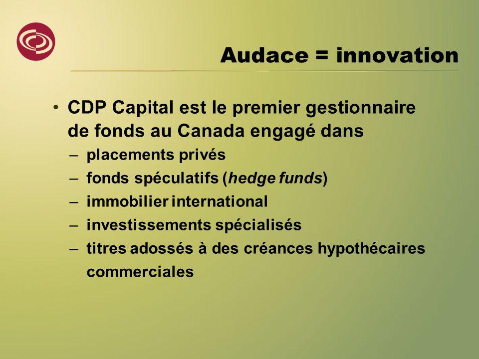 Audace = innovation •CDP Capital est le premier gestionnaire de fonds au Canada engagé dans –placements privés –fonds spéculatifs (hedge funds) –immobilier international –investissements spécialisés –titres adossés à des créances hypothécaires commerciales