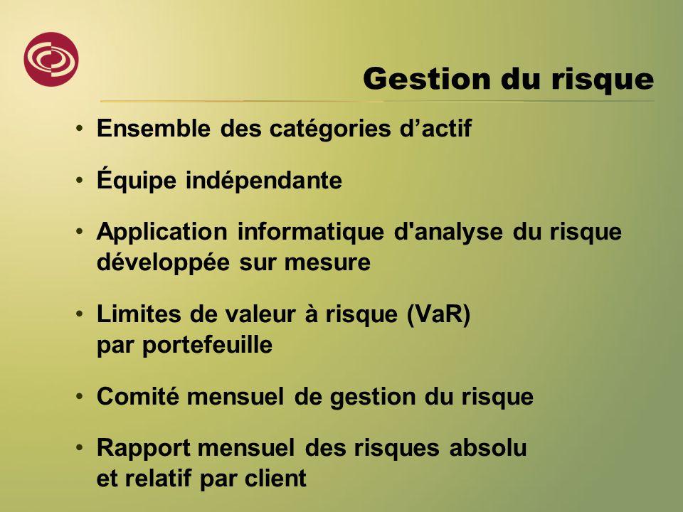 Gestion du risque •Ensemble des catégories d'actif •Équipe indépendante •Application informatique d'analyse du risque développée sur mesure •Limites d