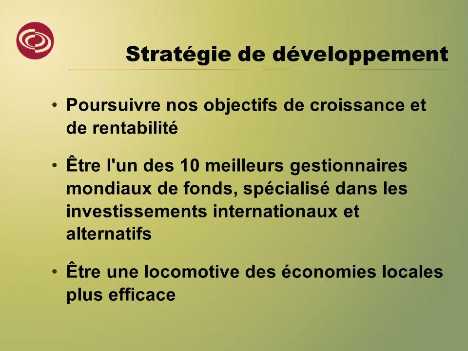 Stratégie de développement •Poursuivre nos objectifs de croissance et de rentabilité •Être l un des 10 meilleurs gestionnaires mondiaux de fonds, spécialisé dans les investissements internationaux et alternatifs •Être une locomotive des économies locales plus efficace