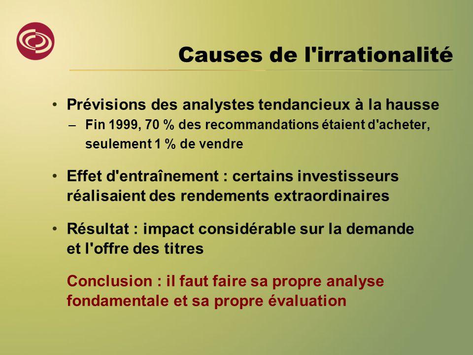 Causes de l'irrationalité •Prévisions des analystes tendancieux à la hausse –Fin 1999, 70 % des recommandations étaient d'acheter, seulement 1 % de ve