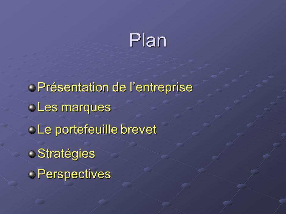Plan Présentation de l'entreprise Les marques Le portefeuille brevet StratégiesPerspectives