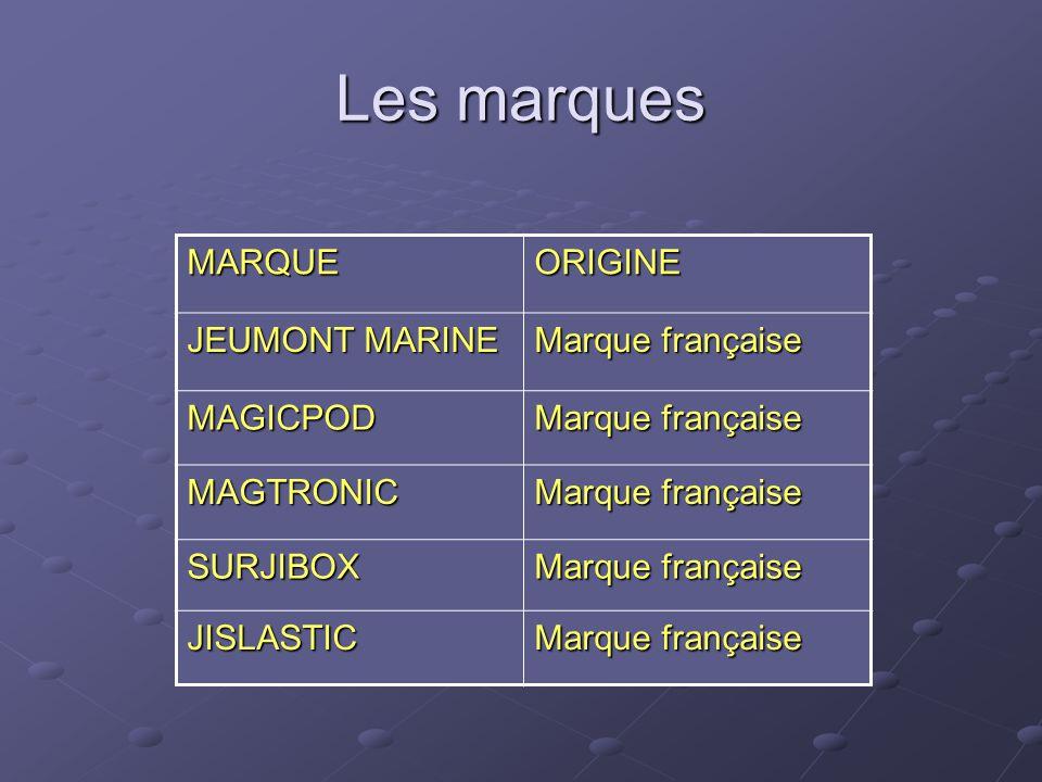 Les marques MARQUEORIGINE JEUMONT MARINE Marque française MAGICPOD MAGTRONIC SURJIBOX JISLASTIC