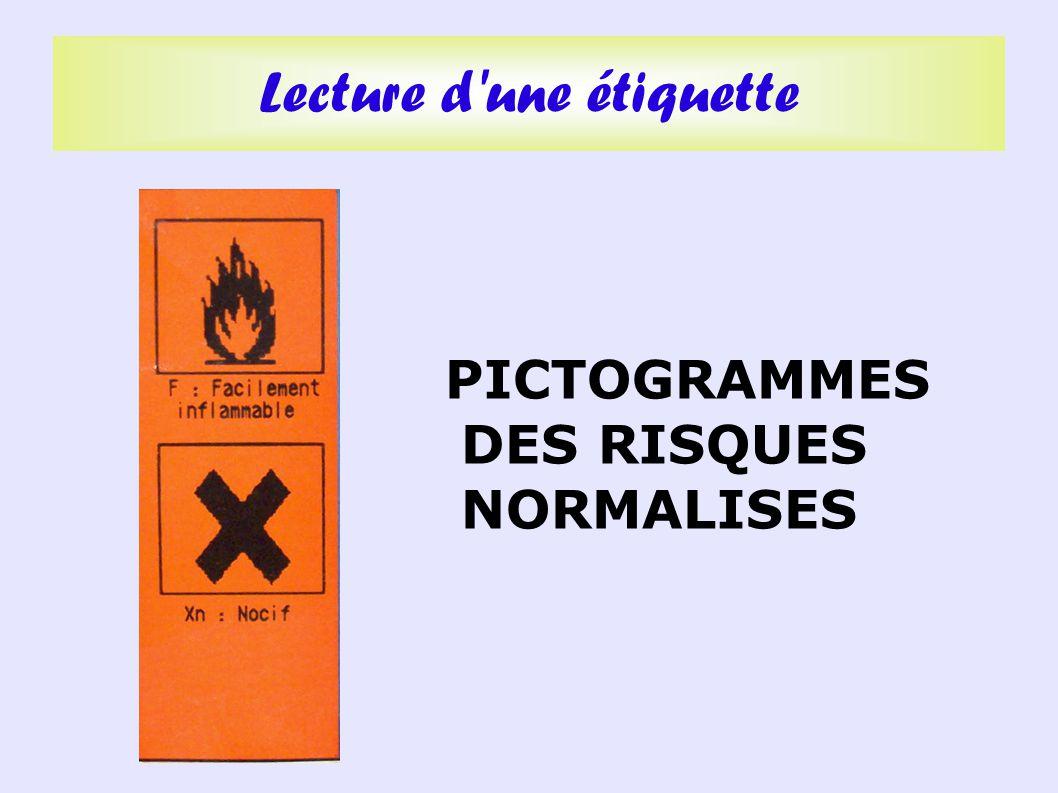 PICTOGRAMMES DES RISQUES NORMALISES Lecture d une étiquette