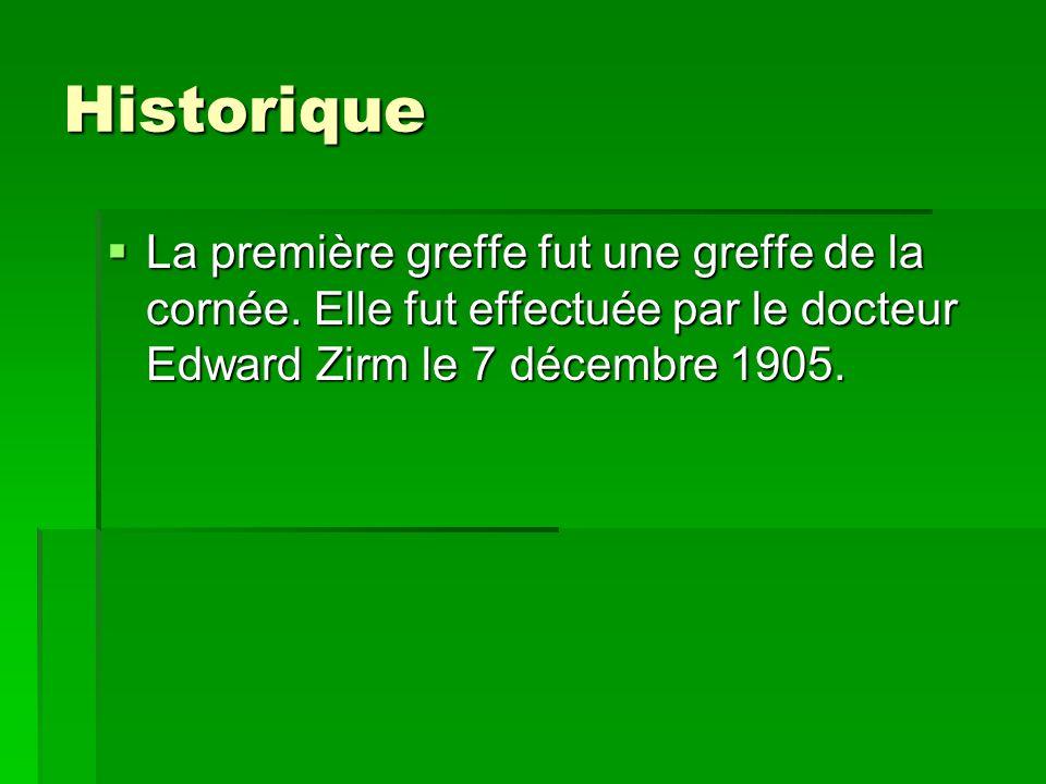 Historique  La première greffe fut une greffe de la cornée. Elle fut effectuée par le docteur Edward Zirm le 7 décembre 1905.