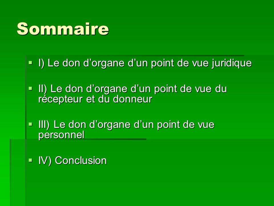 Sommaire IIII) Le don d'organe d'un point de vue juridique IIIII) Le don d'organe d'un point de vue du récepteur et du donneur IIIIII) Le