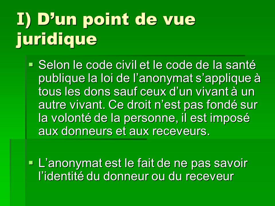 I ) D'un point de vue juridique  Selon le code civil et le code de la santé publique la loi de l'anonymat s'applique à tous les dons sauf ceux d'un v