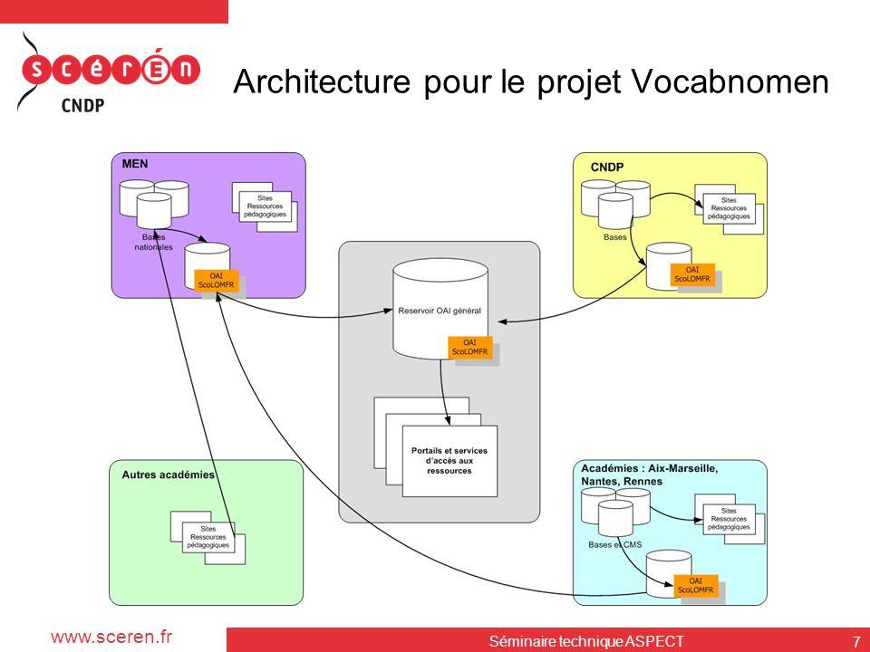 www.sceren.fr Séminaire technique ASPECT 8 •Rappels sur l'OAI •Architecture pour le projet VocabNomen •Implémentation au CNDP •Les outils •Travaux à venir