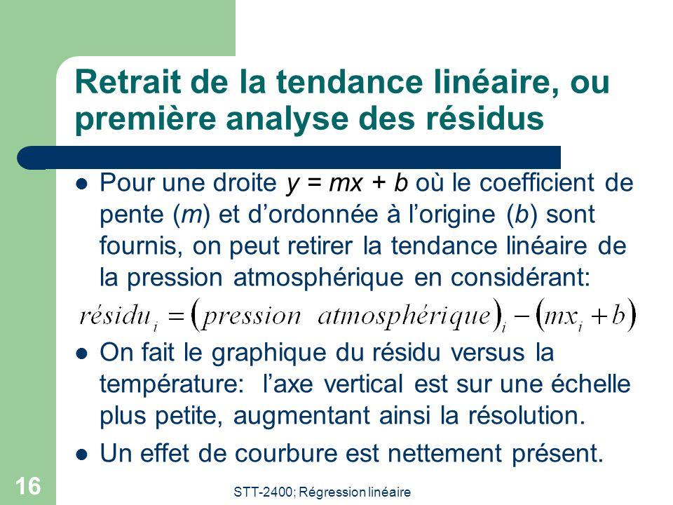 STT-2400; Régression linéaire 16 Retrait de la tendance linéaire, ou première analyse des résidus  Pour une droite y = mx + b où le coefficient de pente (m) et d'ordonnée à l'origine (b) sont fournis, on peut retirer la tendance linéaire de la pression atmosphérique en considérant:  On fait le graphique du résidu versus la température: l'axe vertical est sur une échelle plus petite, augmentant ainsi la résolution.