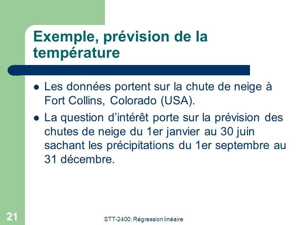 STT-2400; Régression linéaire 21 Exemple, prévision de la température  Les données portent sur la chute de neige à Fort Collins, Colorado (USA).
