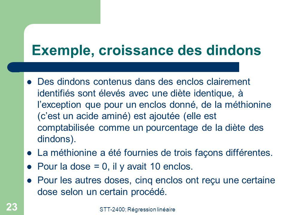 STT-2400; Régression linéaire 23 Exemple, croissance des dindons  Des dindons contenus dans des enclos clairement identifiés sont élevés avec une diète identique, à l'exception que pour un enclos donné, de la méthionine (c'est un acide aminé) est ajoutée (elle est comptabilisée comme un pourcentage de la diète des dindons).