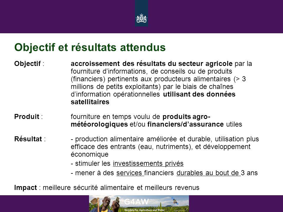 Objectif et résultats attendus Objectif :accroissement des résultats du secteur agricole par la fourniture d'informations, de conseils ou de produits