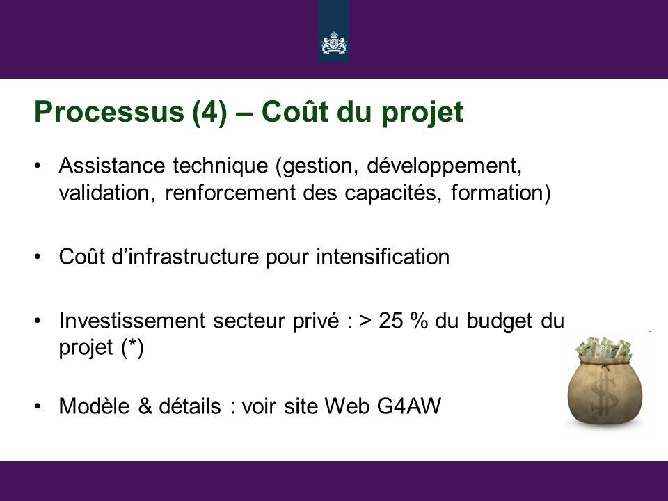 Processus (4) – Coût du projet •Assistance technique (gestion, développement, validation, renforcement des capacités, formation) •Coût d'infrastructure pour intensification •Investissement secteur privé : > 25 % du budget du projet (*) •Modèle & détails : voir site Web G4AW