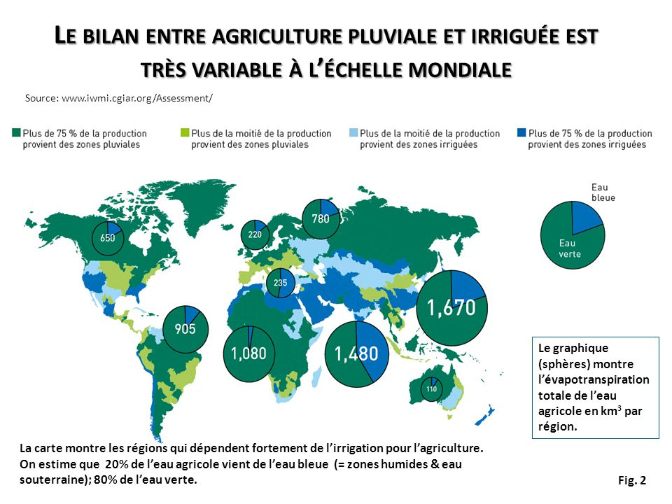 Source: www.iwmi.cgiar.org/Assessment/ Fig.