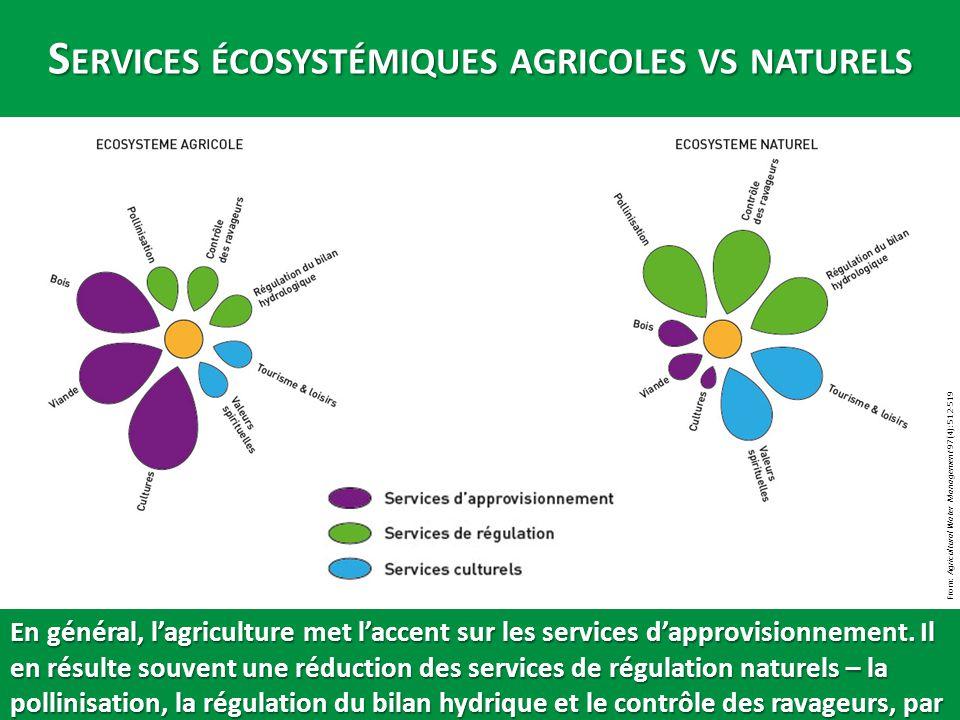 From: Agricultural Water Management 97(4): 512-519 S ERVICES ÉCOSYSTÉMIQUES AGRICOLES VS NATURELS En général, l'agriculture met l'accent sur les servi