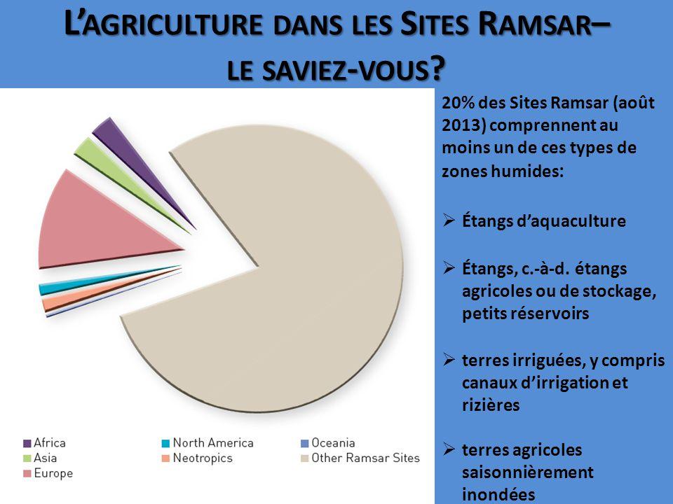 L' AGRICULTURE DANS LES S ITES R AMSAR – LE SAVIEZ - VOUS ? 20% des Sites Ramsar (août 2013) comprennent au moins un de ces types de zones humides : 