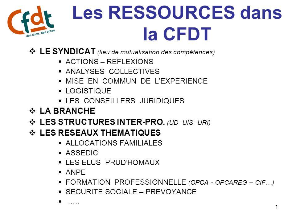 1 Les RESSOURCES dans la CFDT  LE SYNDICAT (lieu de mutualisation des compétences)  ACTIONS – REFLEXIONS  ANALYSES COLLECTIVES  MISE EN COMMUN DE