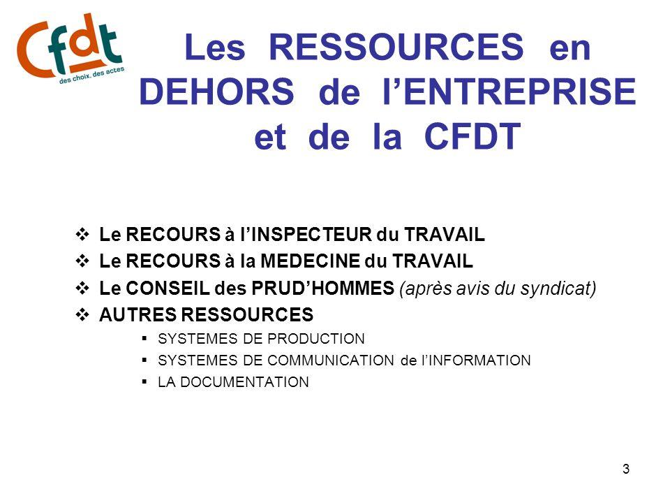 3 Les RESSOURCES en DEHORS de l'ENTREPRISE et de la CFDT  Le RECOURS à l'INSPECTEUR du TRAVAIL  Le RECOURS à la MEDECINE du TRAVAIL  Le CONSEIL des
