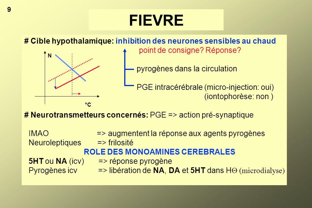 9 FIEVRE # Cible hypothalamique: inhibition des neurones sensibles au chaud point de consigne? Réponse? pyrogènes dans la circulation PGE intracérébra