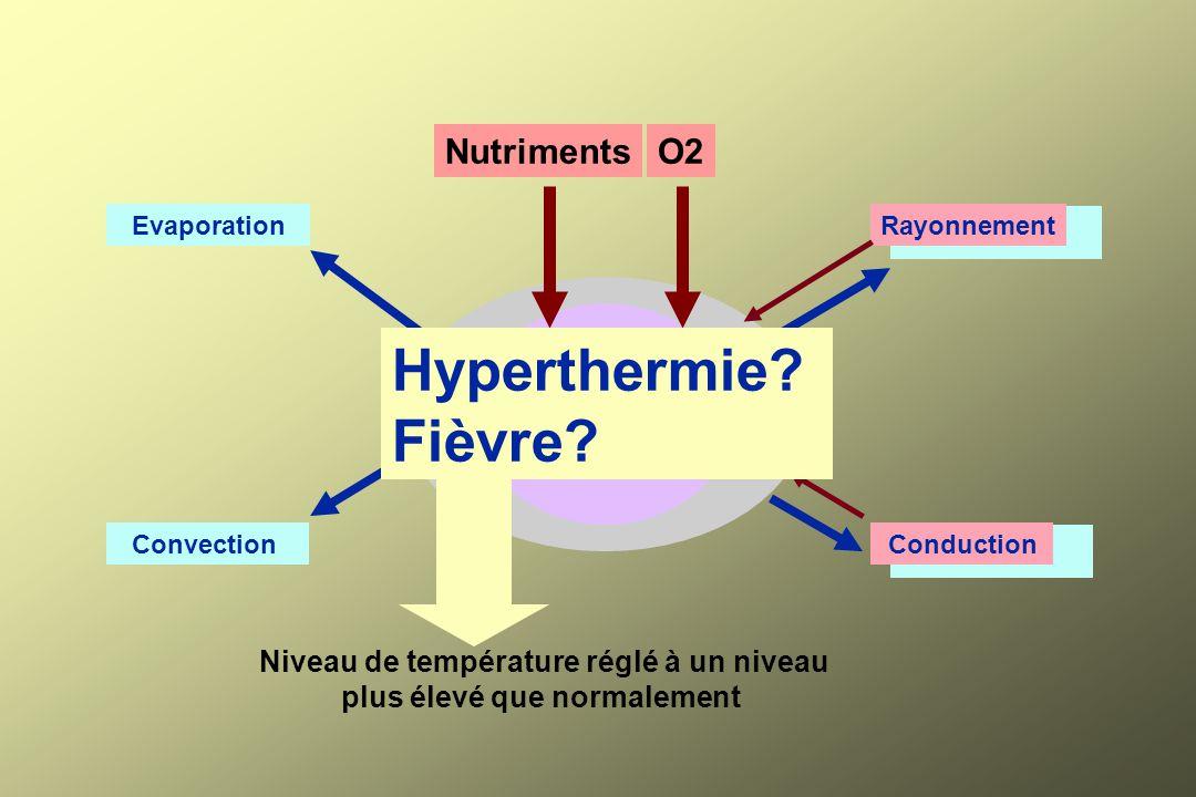 Rayonnement Evaporation Conduction Convection Metabolisme NutrimentsO2 36°5 - 37°5 Hyperthermie? Fièvre? Niveau de température réglé à un niveau plus