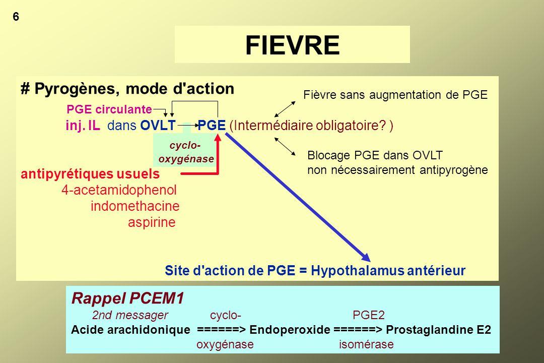 6 FIEVRE # Pyrogènes, mode d'action inj. IL dans OVLT PGE (Intermédiaire obligatoire? ) antipyrétiques usuels 4-acetamidophenol indomethacine aspirine