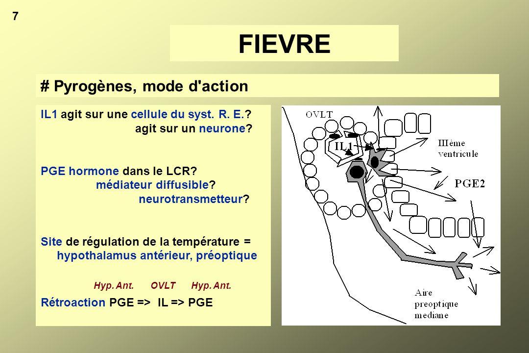 7 # Pyrogènes, mode d'action FIEVRE IL1 agit sur une cellule du syst. R. E.? agit sur un neurone? PGE hormone dans le LCR? médiateur diffusible? neuro