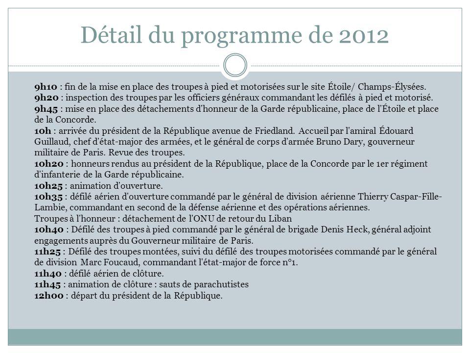 Détail du programme de 2012 9h10 : fin de la mise en place des troupes à pied et motorisées sur le site Étoile/ Champs-Élysées.