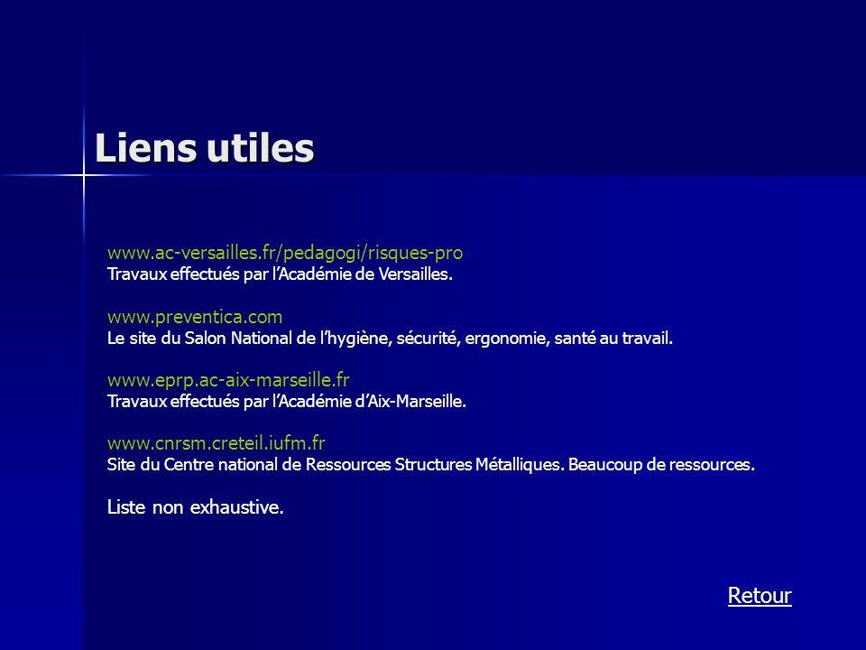 www.ac-versailles.fr/pedagogi/risques-pro Travaux effectués par l'Académie de Versailles. www.preventica.com Le site du Salon National de l'hygiène, s