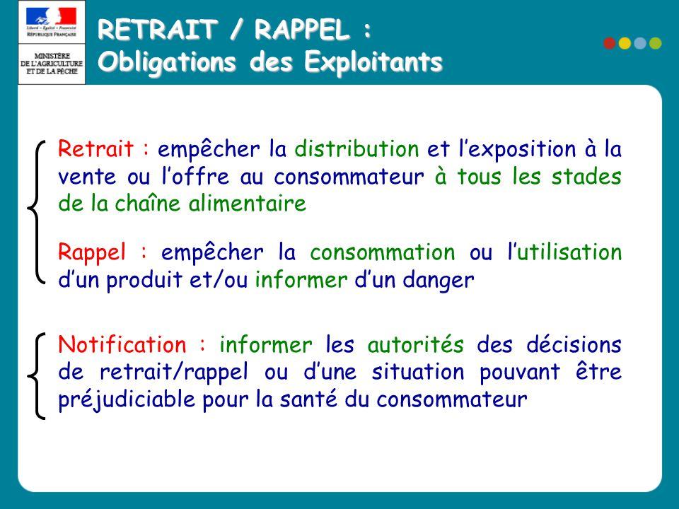RETRAIT / RAPPEL : Obligations des Exploitants Retrait : empêcher la distribution et l'exposition à la vente ou l'offre au consommateur à tous les sta