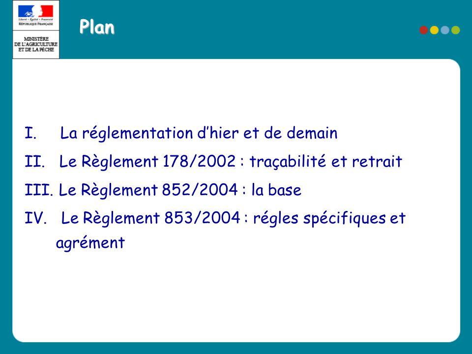 Plan I. La réglementation d'hier et de demain II. Le Règlement 178/2002 : traçabilité et retrait III. Le Règlement 852/2004 : la base IV. Le Règlement
