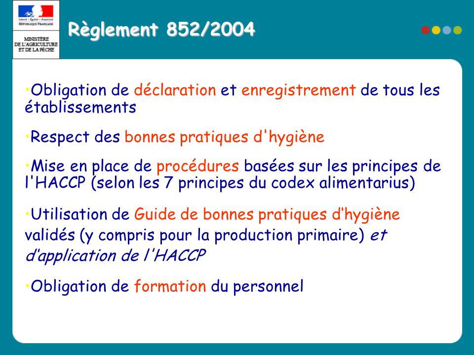 •Obligation de déclaration et enregistrement de tous les établissements •Respect des bonnes pratiques d'hygiène •Mise en place de procédures basées su